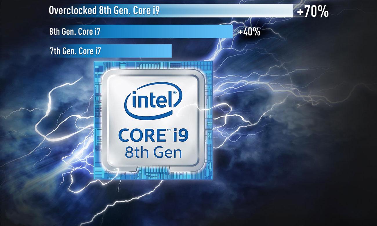 MSI Titan GT75 8RG Procesor Intel Core i9 8-ej generacji