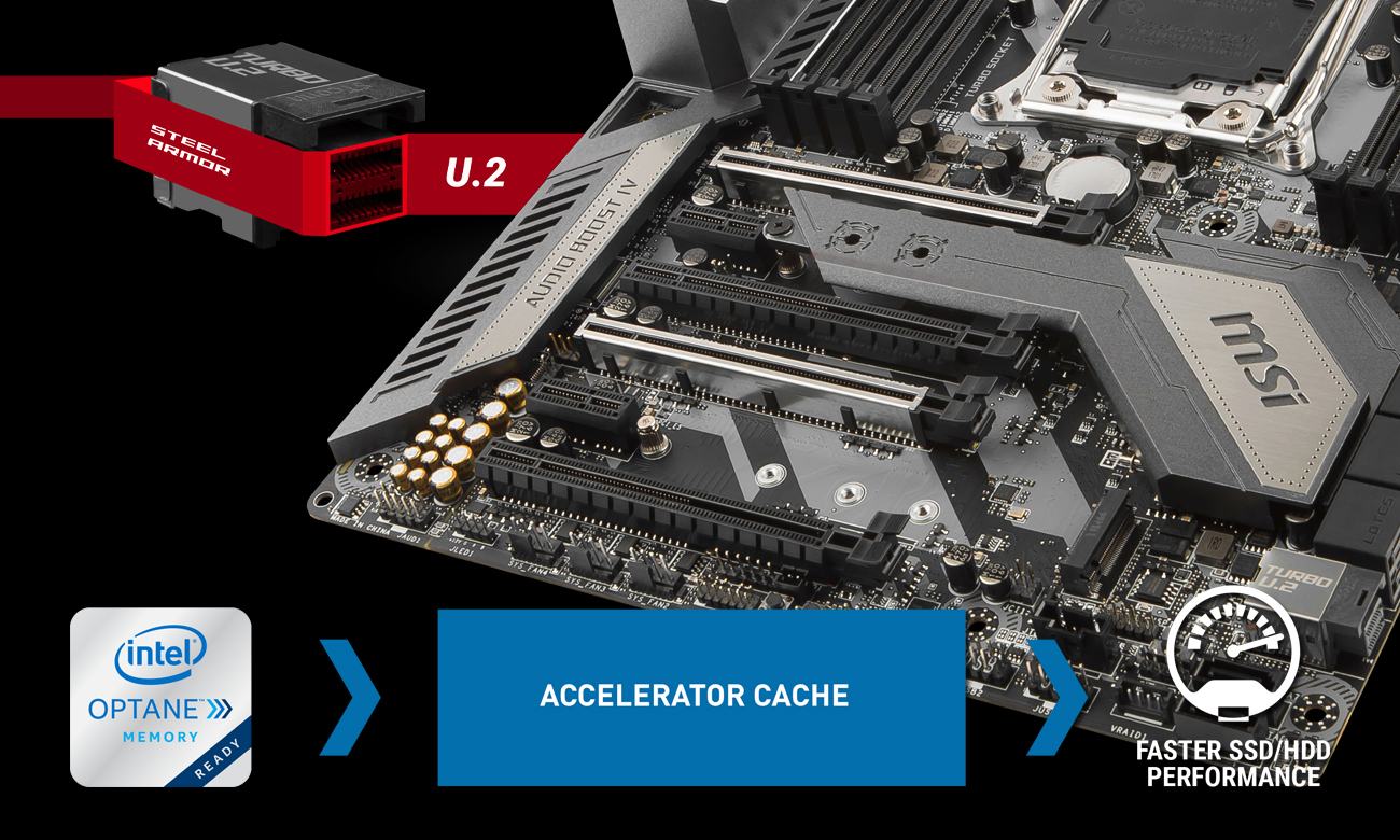 MSI X299 TOMAHAWK AC Wydajność pamięci M.2 U.2 Intel Optane