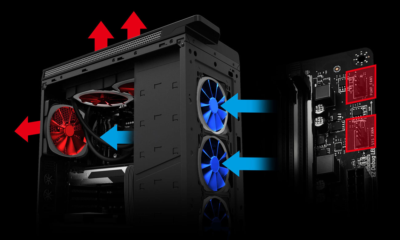 MSI X470 GAMING PRO Kontrola nad chłodzeniem