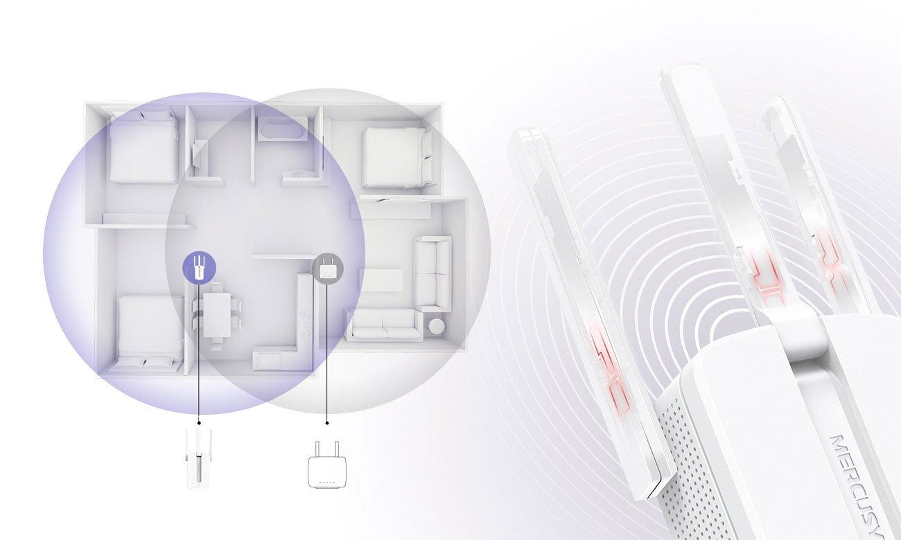 Mercuresys MW300RE - Sieć bezprzewodowa
