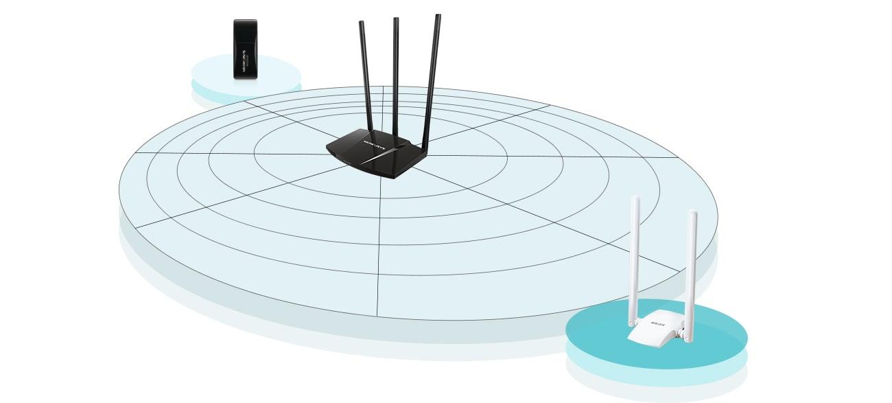 Bezprzewodowa karta sieciowa Mercusys MW300UH