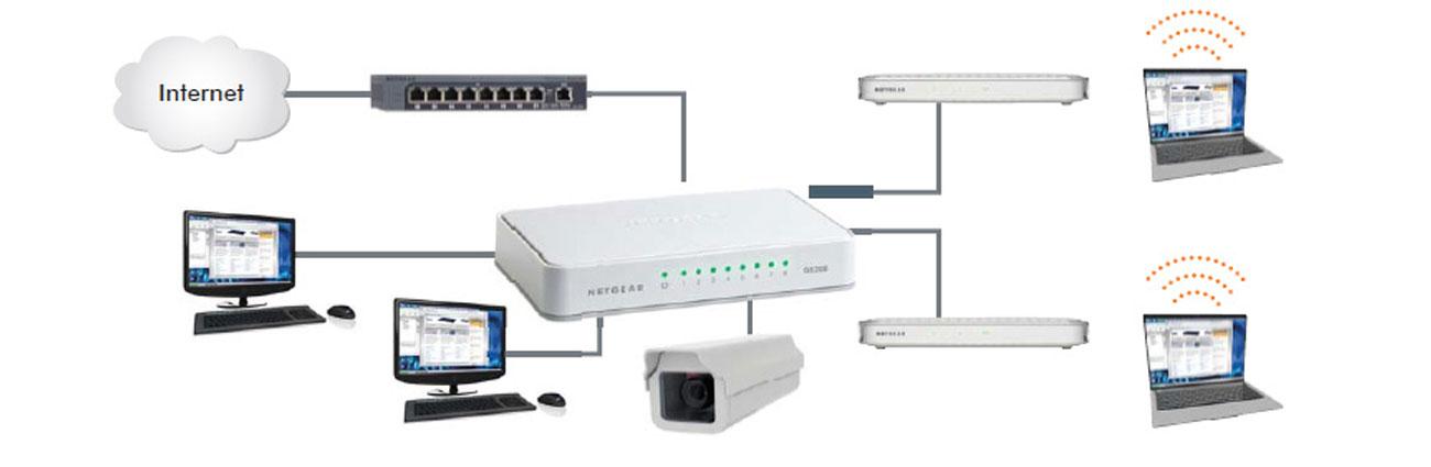 Główne cechy przełącznika Netgear FS205