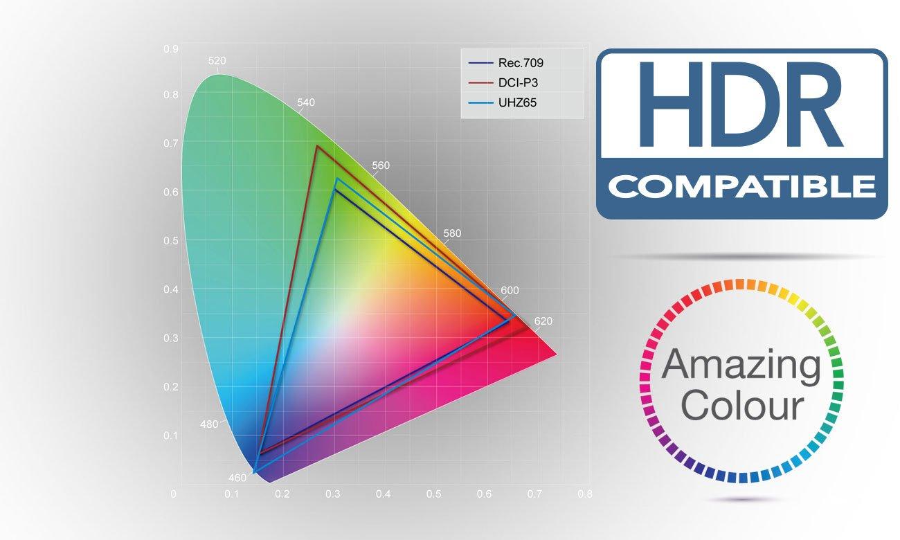 Optoma UHD40 DLP Kompatybilność HDR Wspaniałe kolory