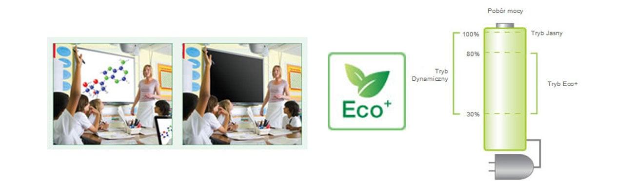 Projektor Optoma tryb eco+