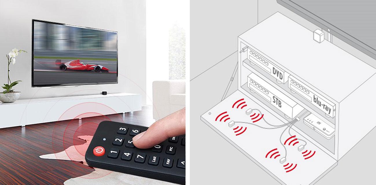 One For All Remote Control Extender URC1000 Użytkowanie