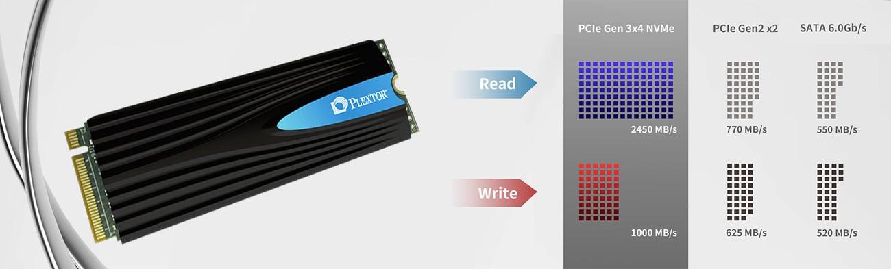 Plextor 512GB M.2 2280 M8SeG szybka transmisja danych