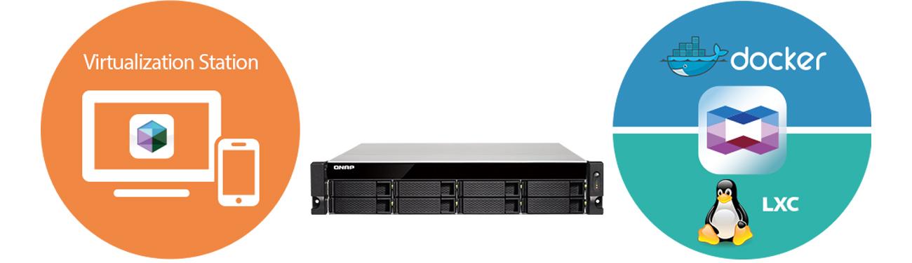 QNAP TS-873U-RP