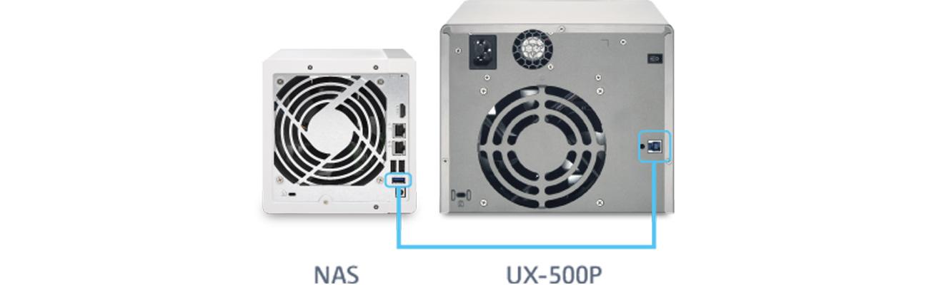 QNAP UX-500P łatwa rozbudowa