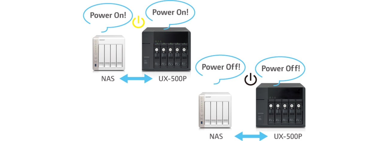 QNAP UX-500P oszczednosc energii