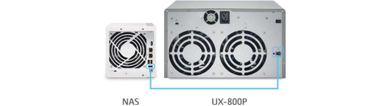 QNAP UX-800P łatwa rozbudowa