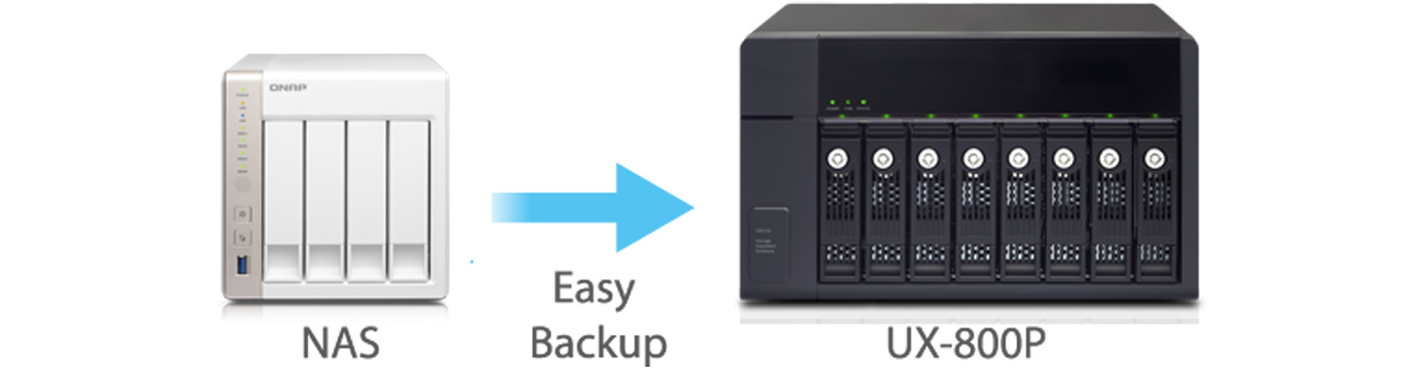 QNAP UX-800P doskonała konstrukcja