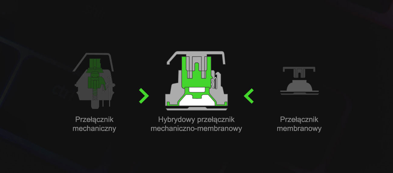Nowe przełączniki mechaniczno-membranowe