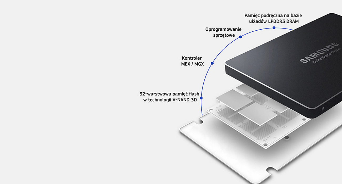 Samsung 850 EVO technologie