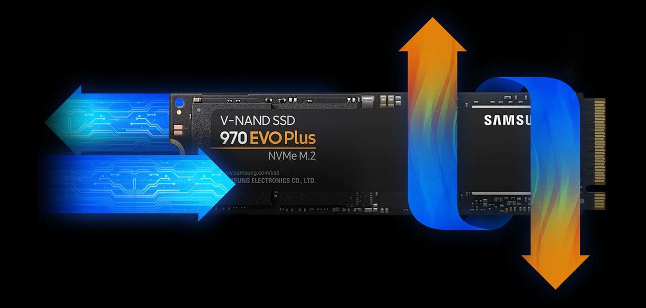 Samsung 970 EVO Plus Wydajność i wytrzymałość