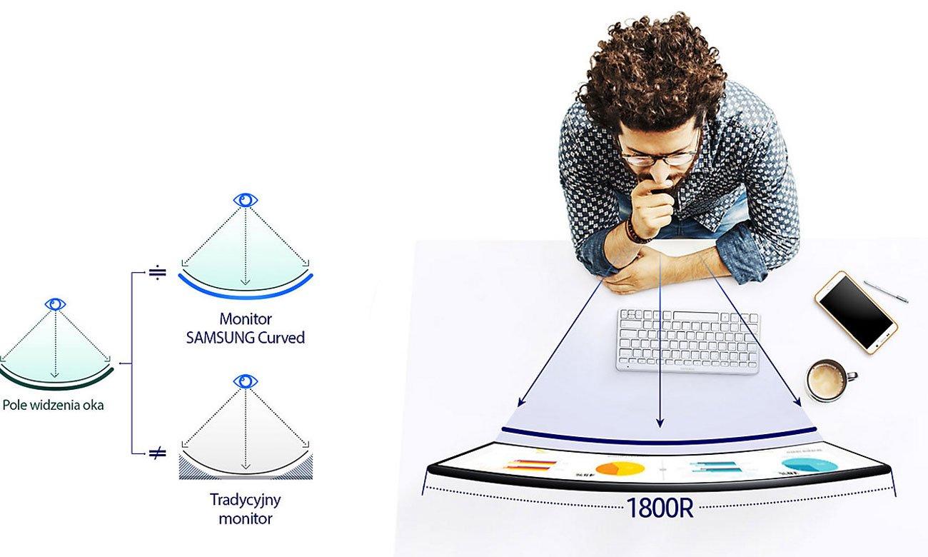 Samsung C32F391FWUX Curved
