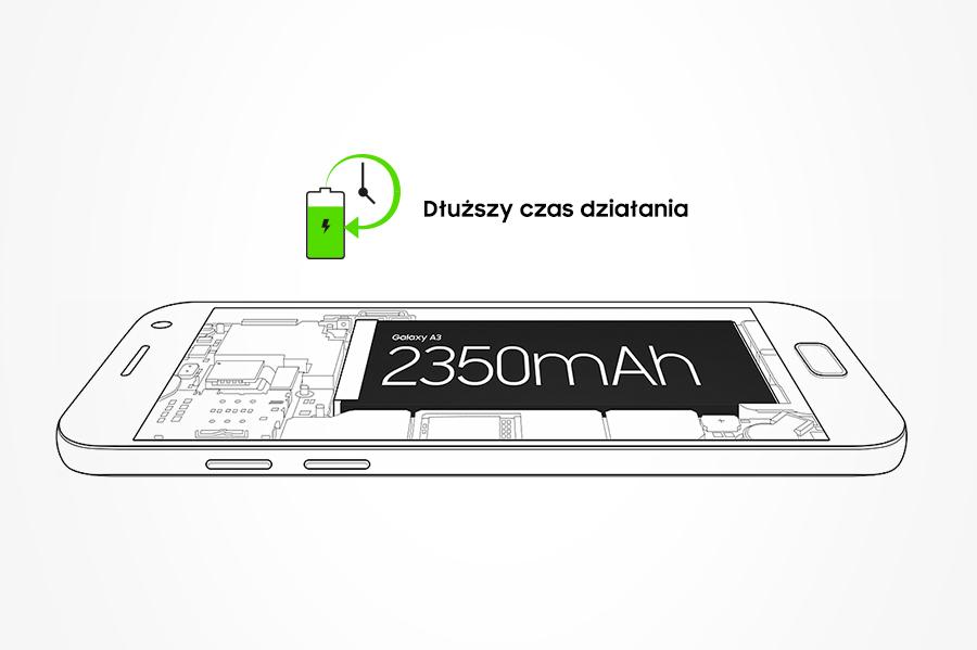 Samsung Większa bateria i szybkie ładowanie. Dłuższy czas pracy