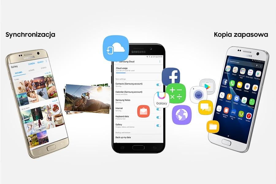 Samsung Samsung Cloud. 15 GB za darmo