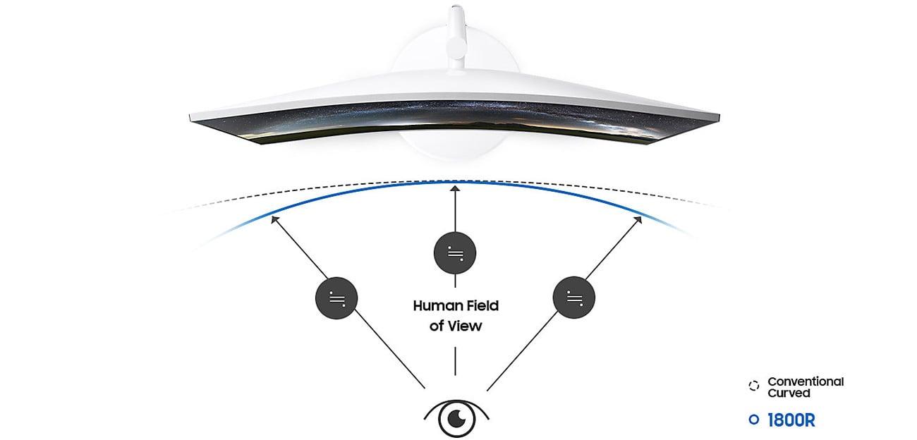 Samsung C32H711QEUX Curved Krzywizna