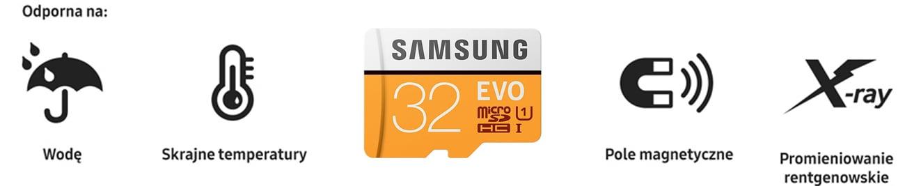 Samsung microSDHC Evo