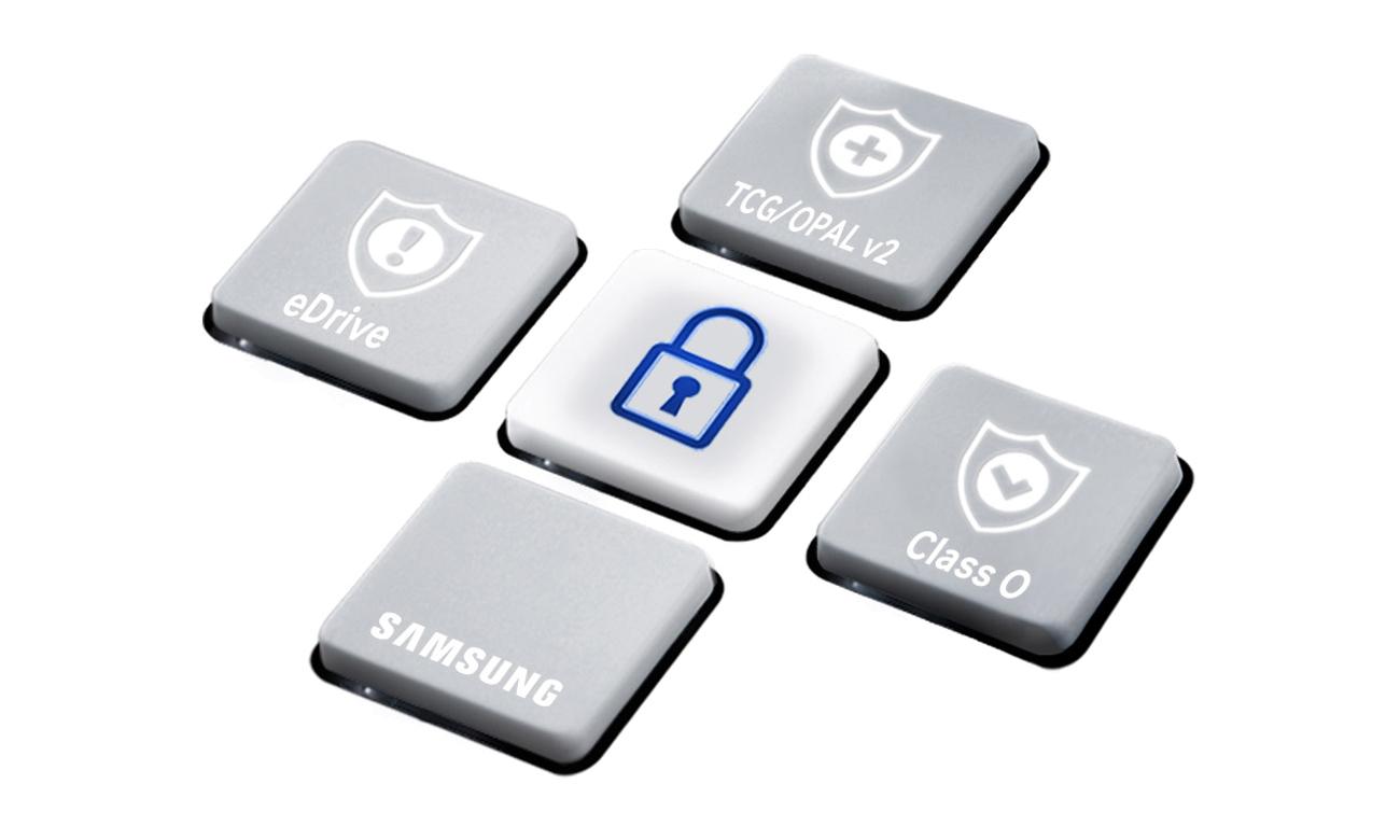 Samsung SSD Seria 850 Pro - zabezpieczenia
