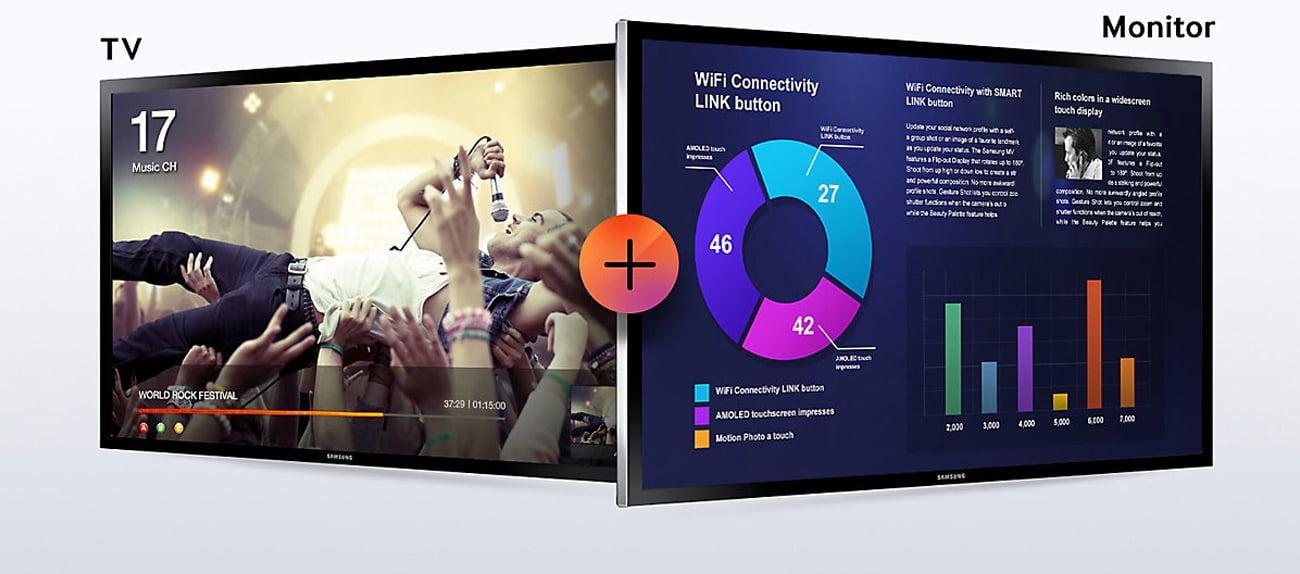 Samsung T22E390EW monitor z tv