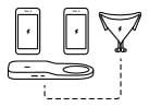 Cecha: Ładowanie trzech urządzeń jednocześnie
