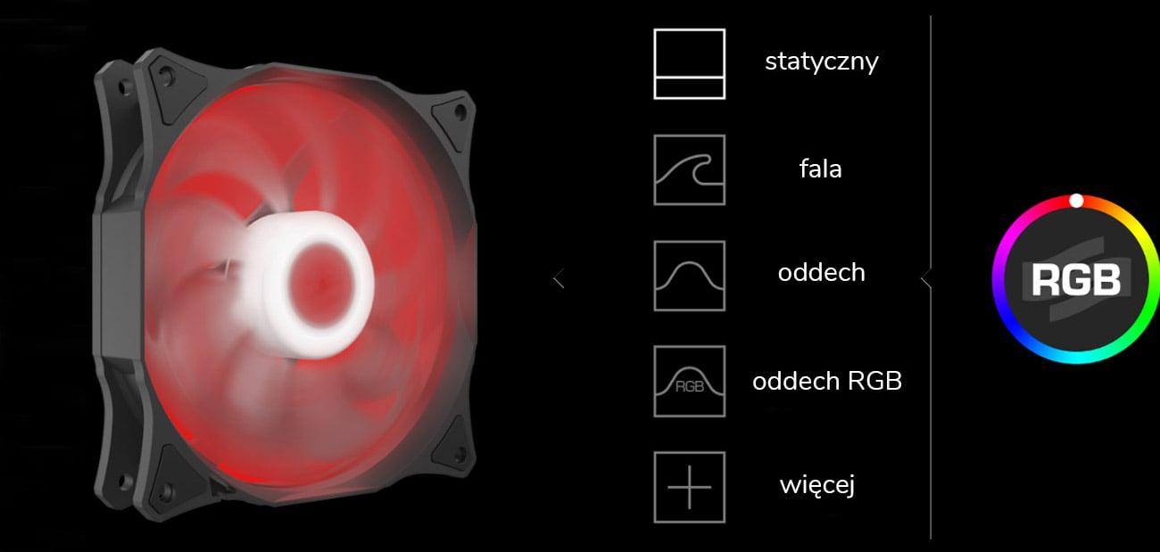 SilentiumPC Stella HP RGB 120 PWM