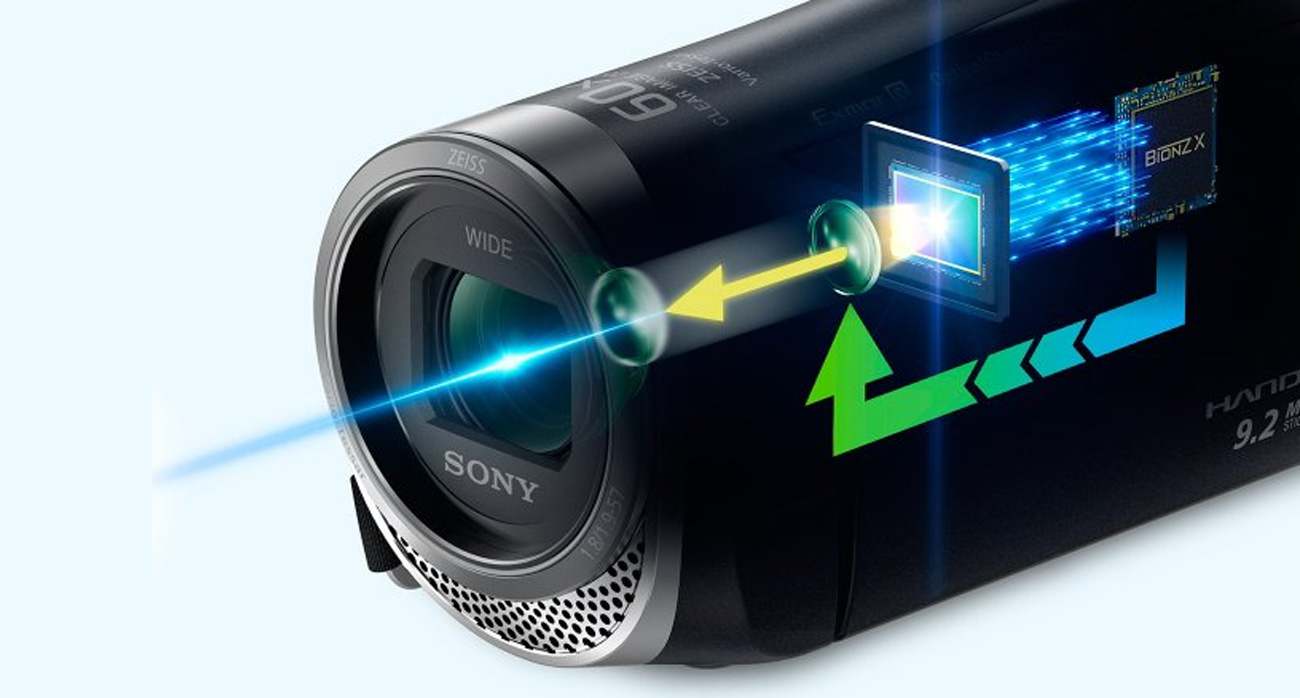 Sony HDR-CX450B Autofokus