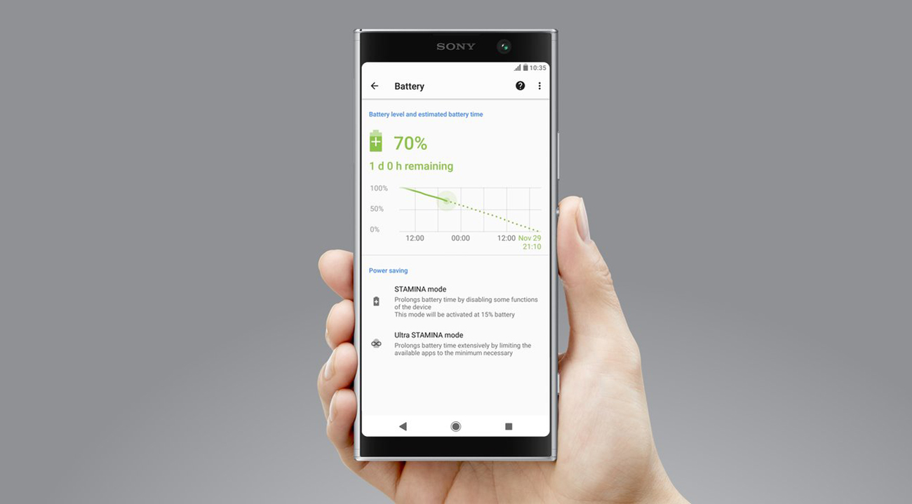 Sony Xperia XA2 Plus bateria 3580 stamina adaptive charging