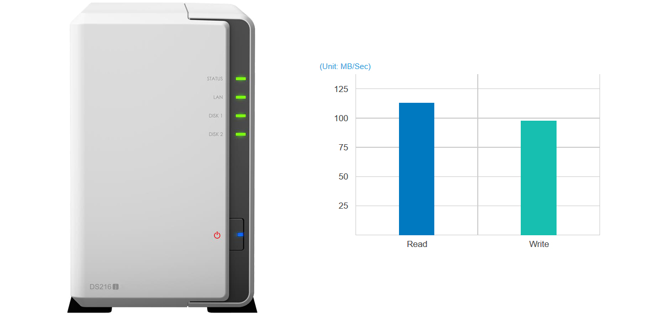 Synology DS216j procesor