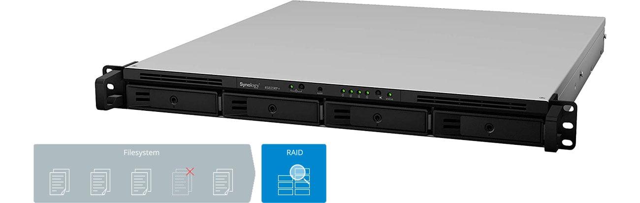 Synology RackStation RS820RP+ - System plików Btrfs