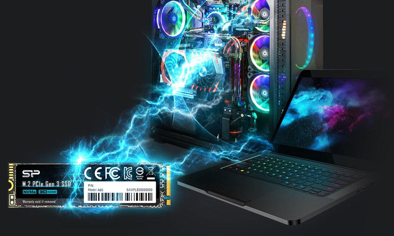 Silicon Power A60 - Wydajność