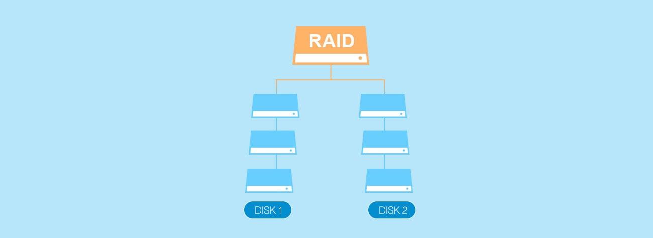 Silicon Power P34A80 - Obsługa RAID