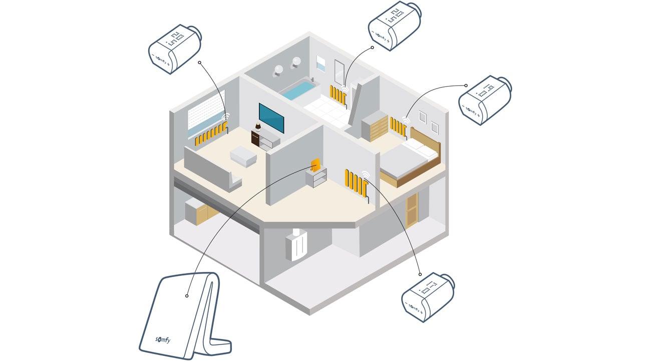 Somfy Głowica termostatyczna IO Homecontrol