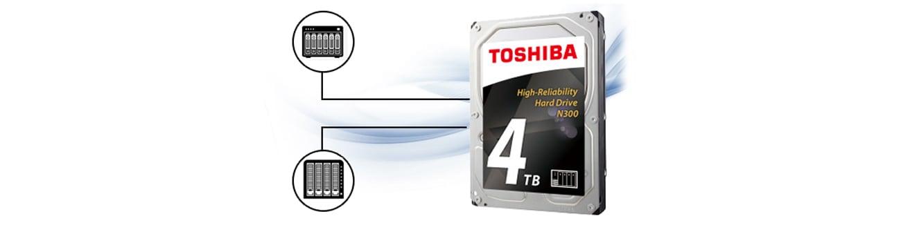 Toshiba N300 do systemów NAS