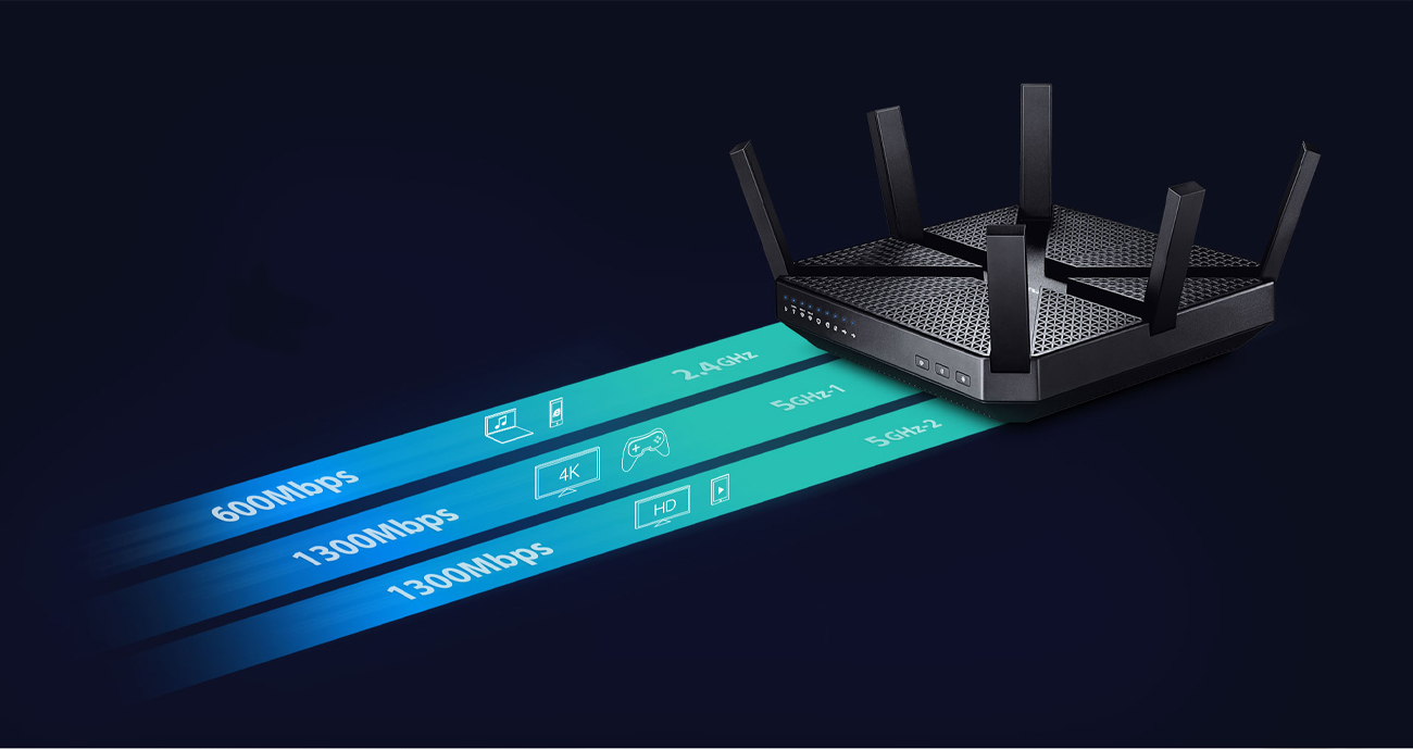tp link archer c3200 3200mb s a b g n ac 2xusb routery sklep internetowy. Black Bedroom Furniture Sets. Home Design Ideas