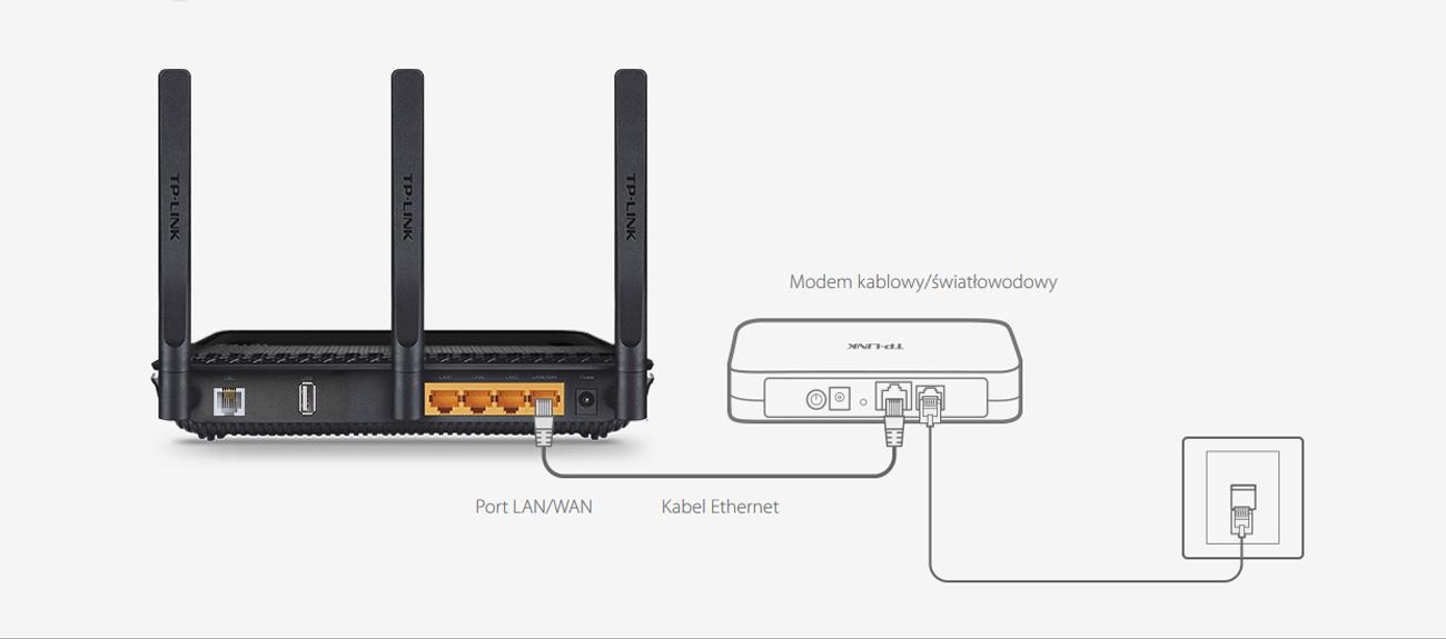 TP-Link Archer VR600 obsługa modemów
