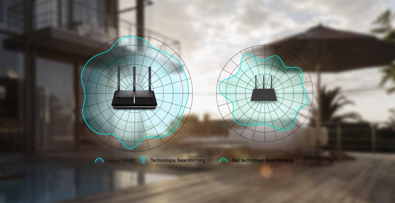 TP-Link Archer VR600 Beamforming