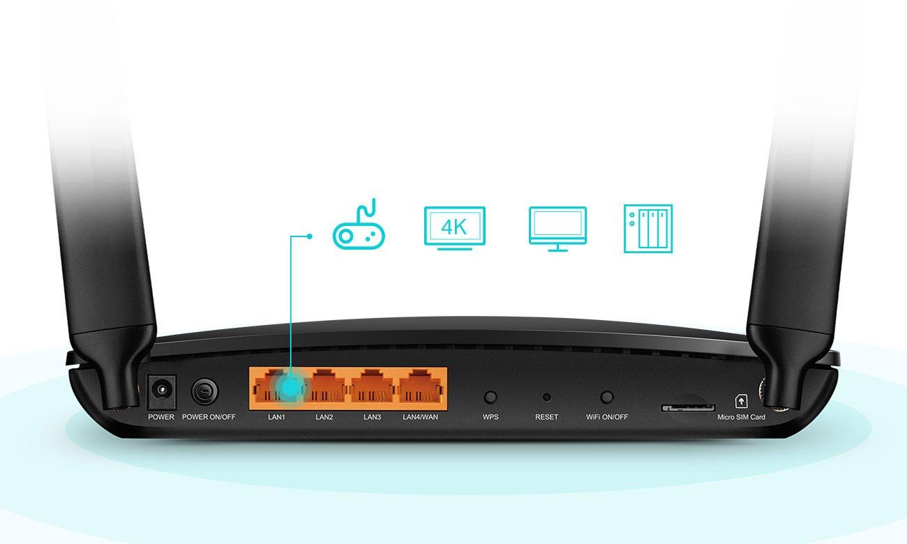 TP-Link Archer MR600 - Porty gigabitowe
