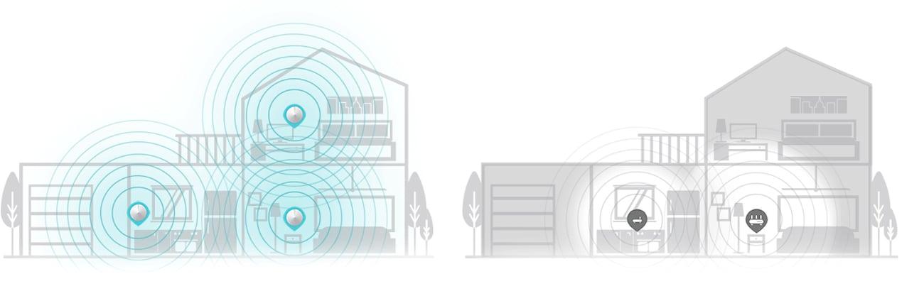 TP-Link DECO M5 Mesh WiFi