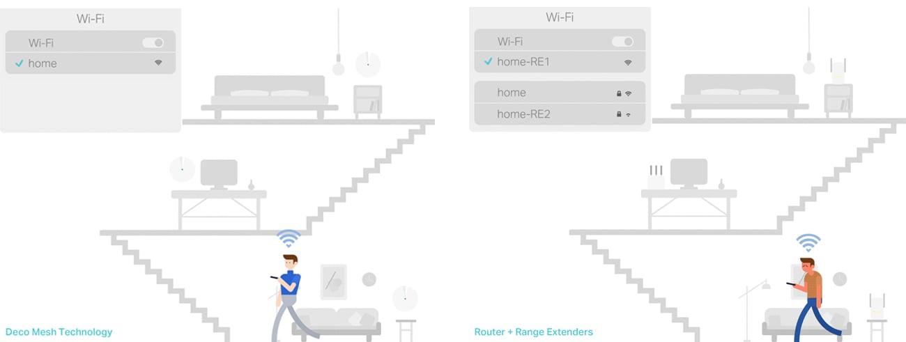 TP-Link DECO M9 Plus Mesh WiFi