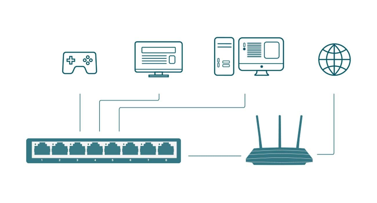 Szybka transmisja danych bez zakłóceń
