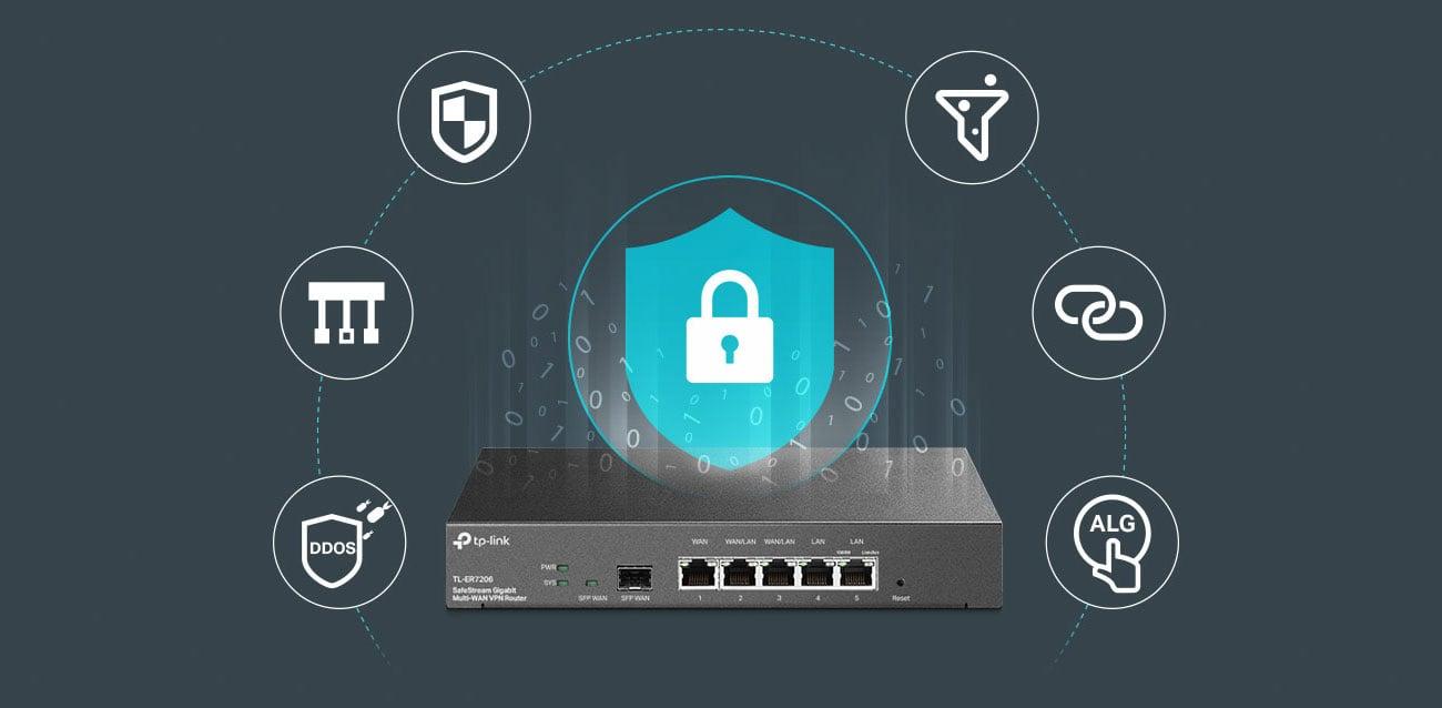 TP-Link TL-ER7206 - Bezpieczeństwo