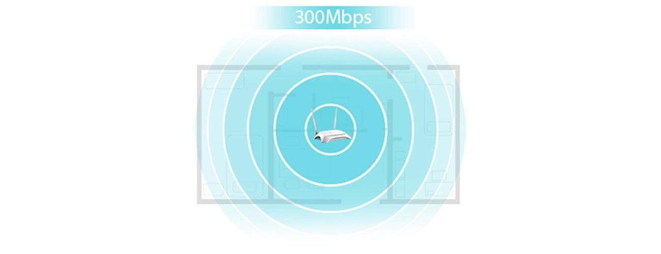 TP-Link TL-MR3420 Transmisja bezprzewodowa do 300 Mbps