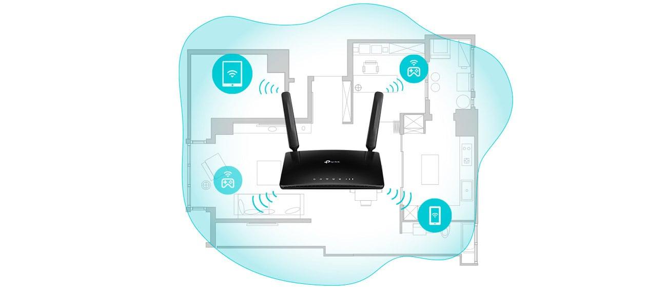 Większy zasięg sieci Wi-Fi