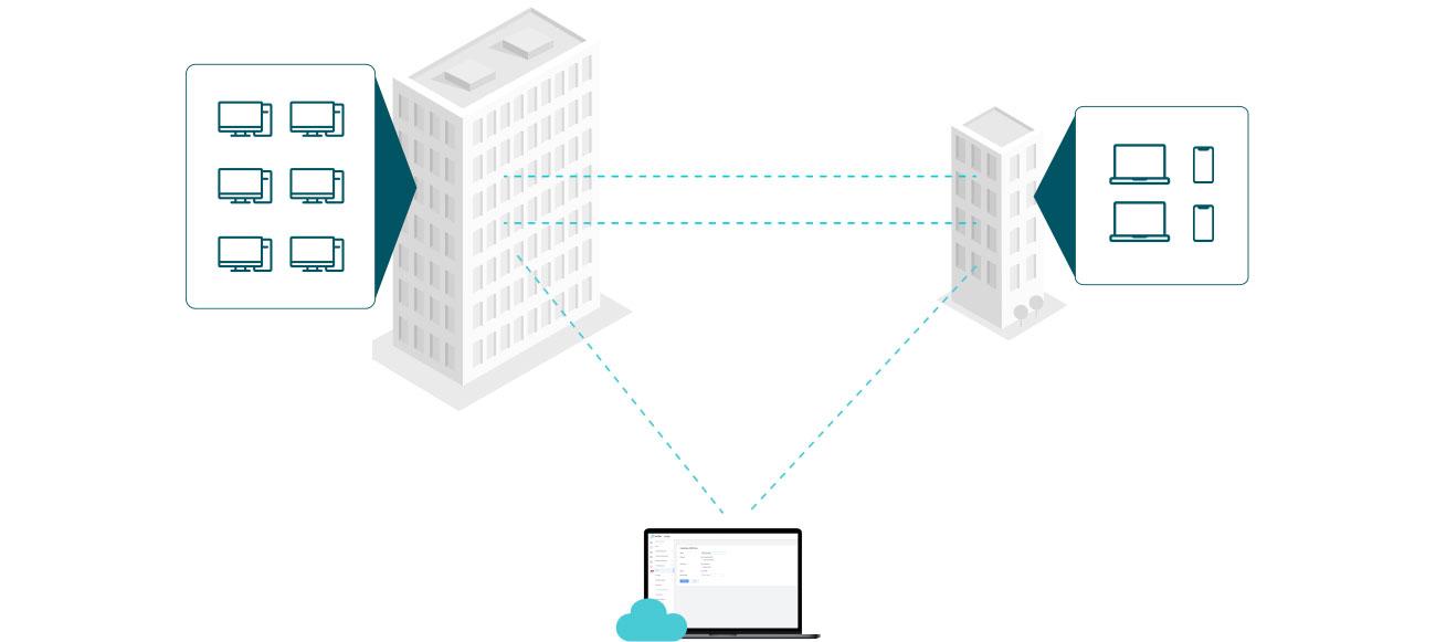 TP-Link TL-R605 - VPN