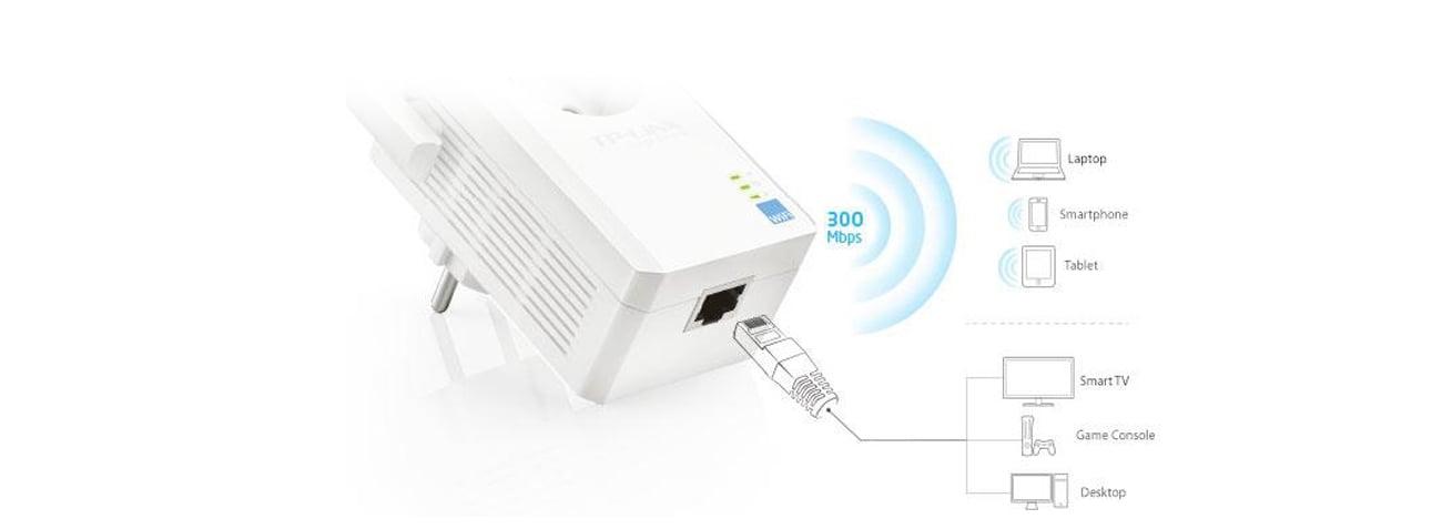 Połączenia za pomocą kabla Ethernet
