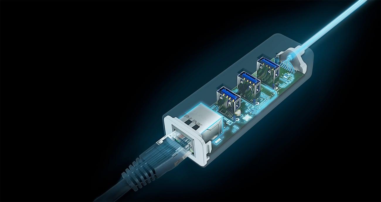 Karta sieciowa Hub USB TP-Link UE330 technologia