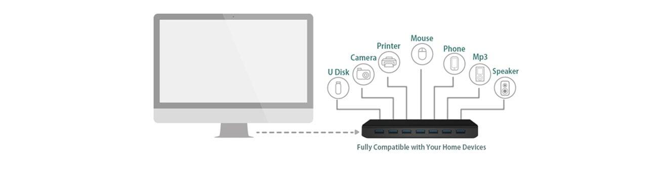TP-Link UH700 USB 3.0 dodatkowe porty usb