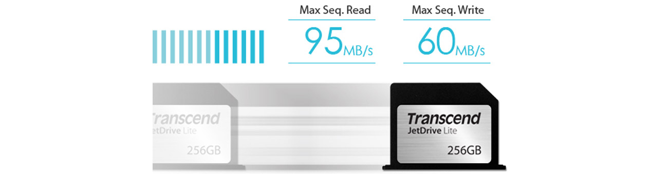 Transcend 256GB JetDrive Lite 360 MacBook syzbkosc
